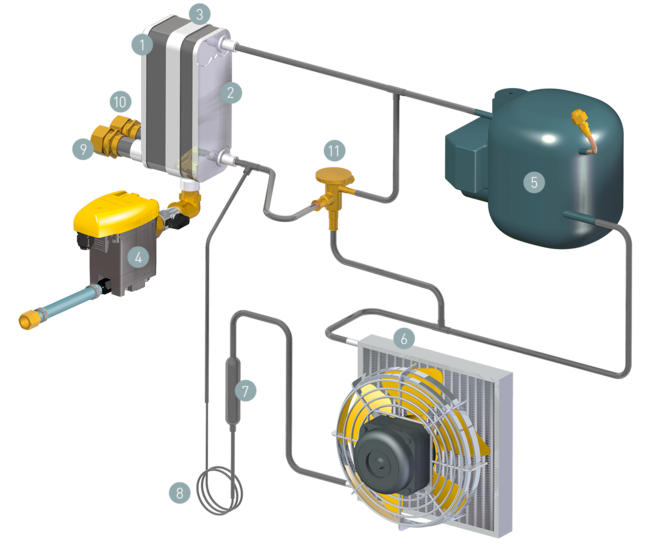 Component layout of TAH and TCH compact refrigeration dryers