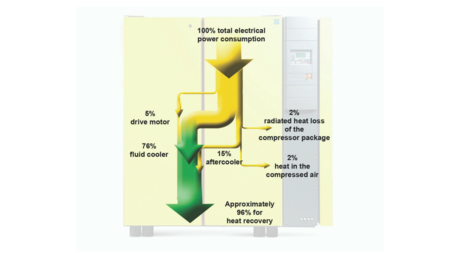 heat recovery graphic